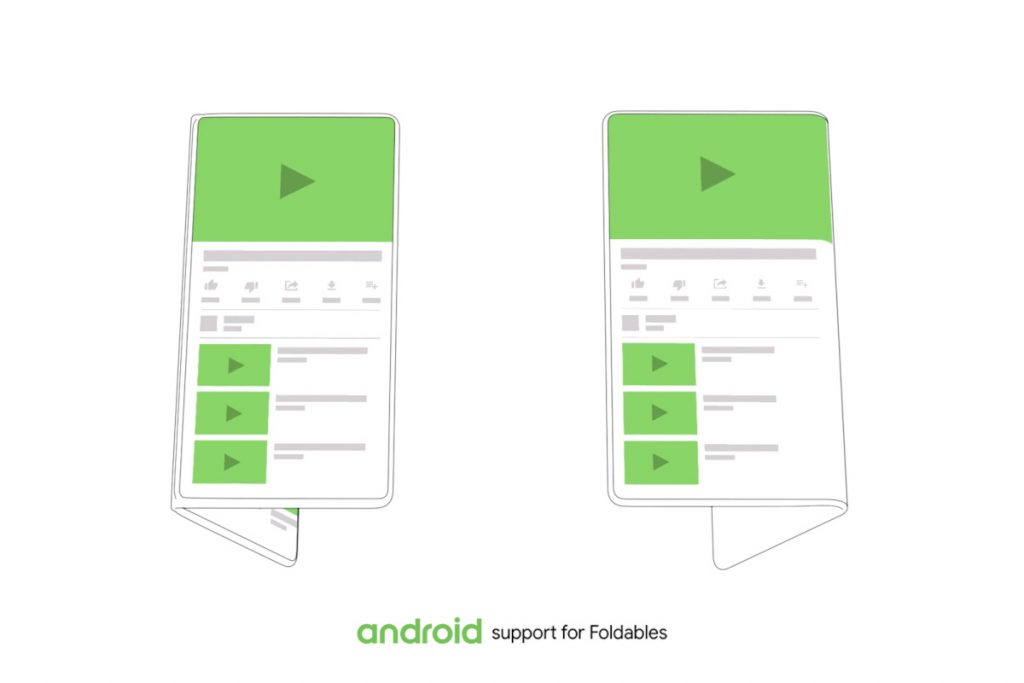 android support for Foldables.0